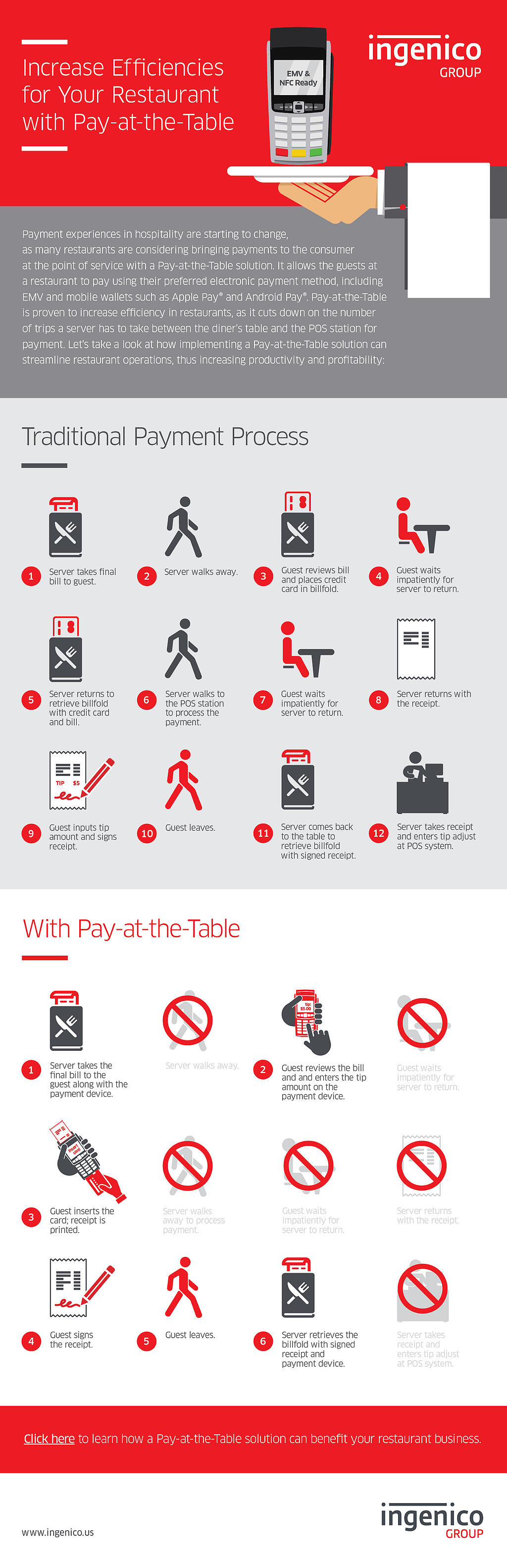 Pay-at-the-Table_Infographic_Image.jpg